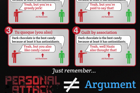 Ad Hominem Infographic