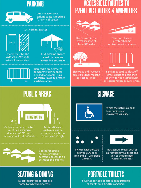 ADA Compliance for Outdoor Events Infographic