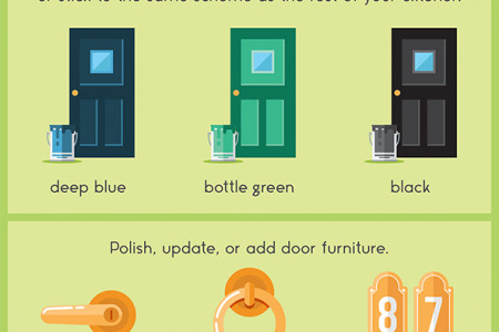 Add Value to Your Home With Our Outdoor Spring Clean-up Guide Infographic