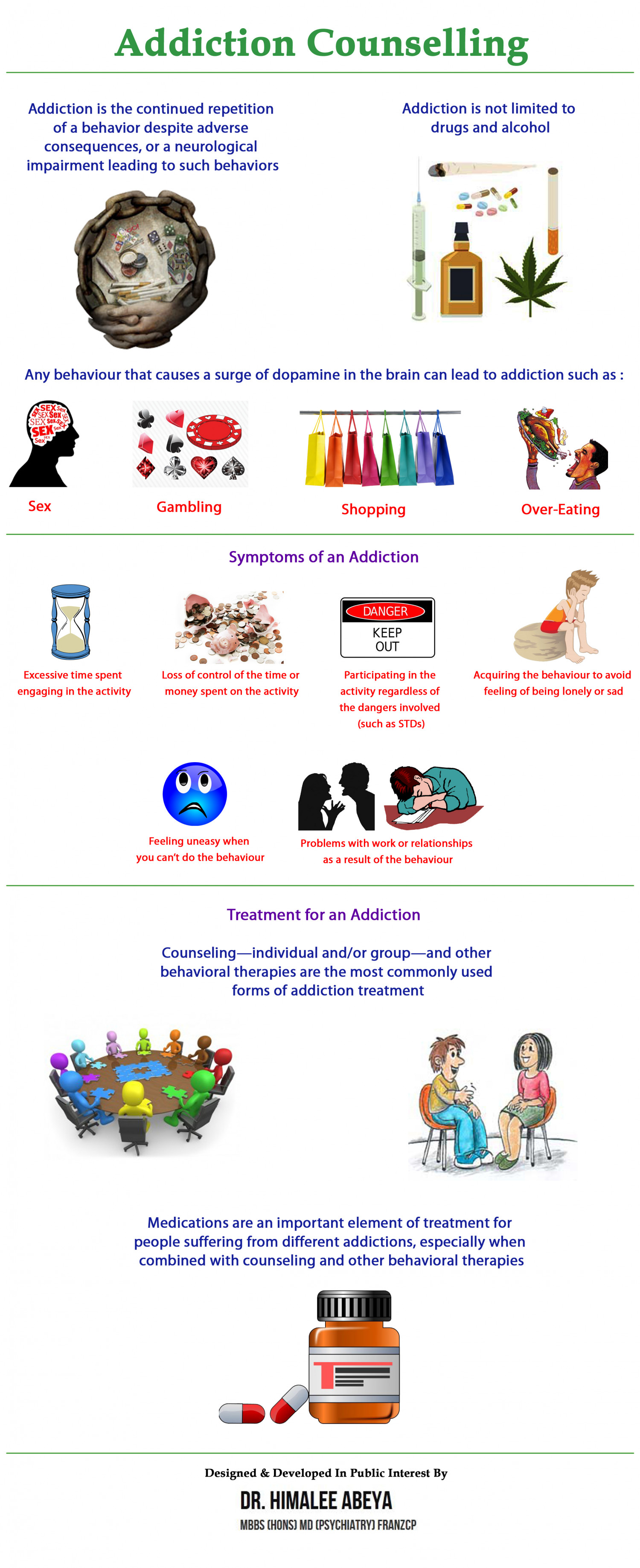 Addiction Counselling Infographic