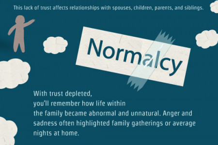 Addiction's Affect On The Family Infographic Infographic