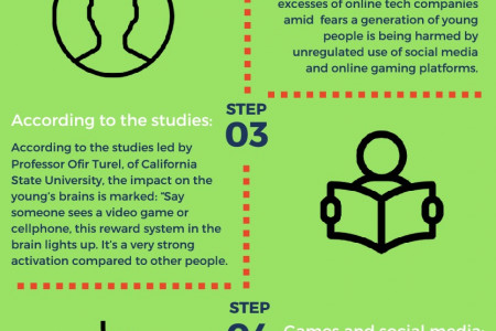 Addictive video games may change children's brains in the same way as drugs and alcohol, study reveals Infographic
