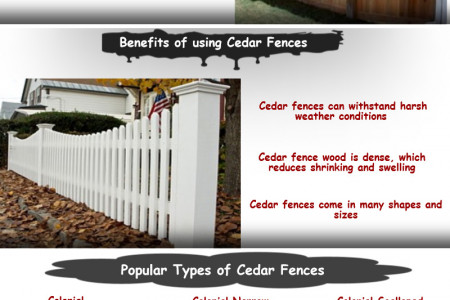 Adding Beauty To Your Home Through Cedar Fences Infographic