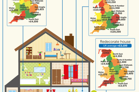 Adding Value To Your Home: Postcode Edition Infographic