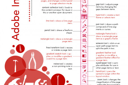 Adobe InDesign Infographic