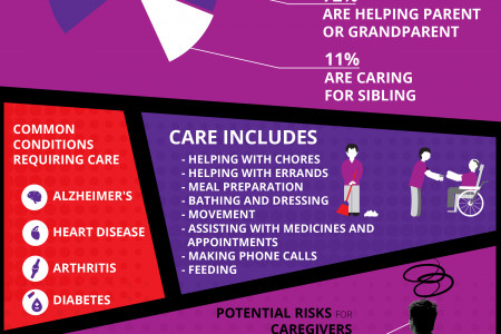 Adolescent Caregivers  Infographic
