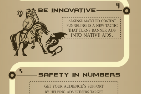 AdSense Revenue Strategies: 9 Ways to Combat Banner Blindness Infographic