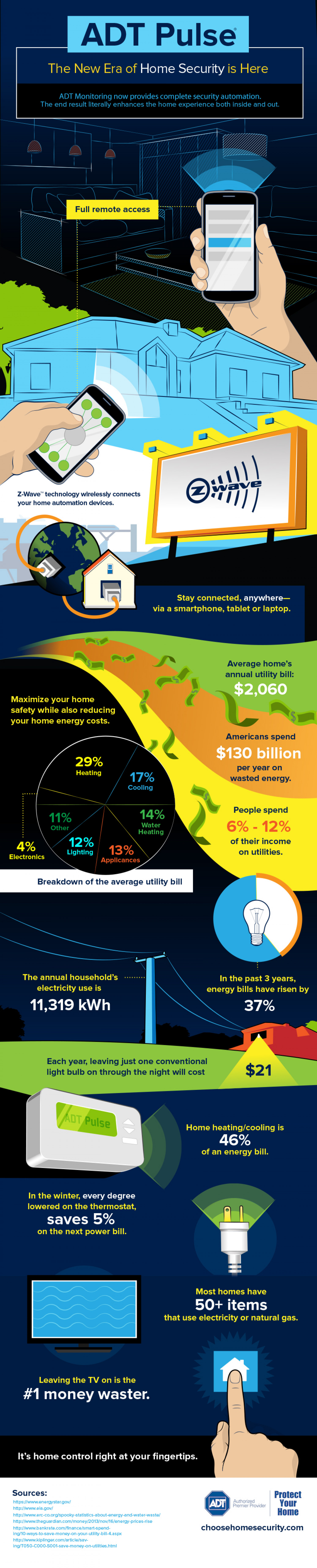ADT: The New Era of Home Security is Here Infographic