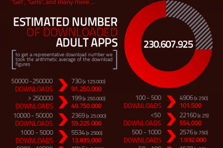 Adult Apps Infographic Infographic