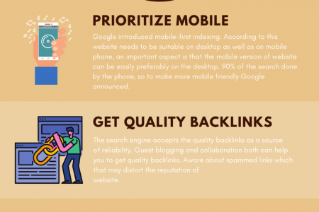 Advance Techniques for SEO 2020 by SEO company in Phoenix Infographic
