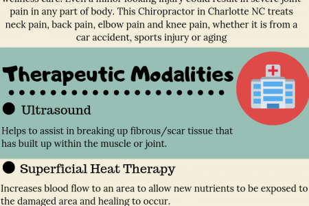 Advanced Chiropractic | Chiropractic Fitness Center Infographic