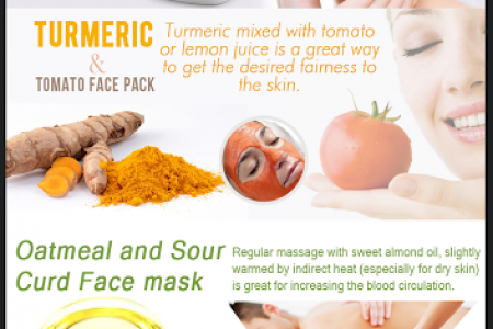 Advanced Dermatology Reviews - Face Packs Infographic