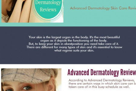 Advanced Dermatology Skin Care Reviews Infographic