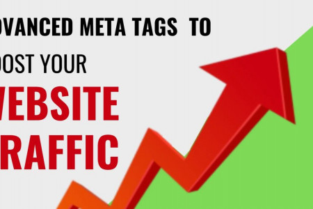 Advanced Meta Tags to Speed Up Your Website Traffic Infographic