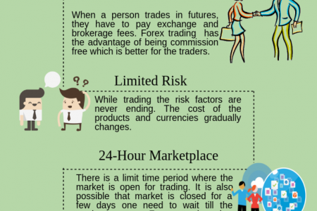Advantage Of Forex Trading. Infographic