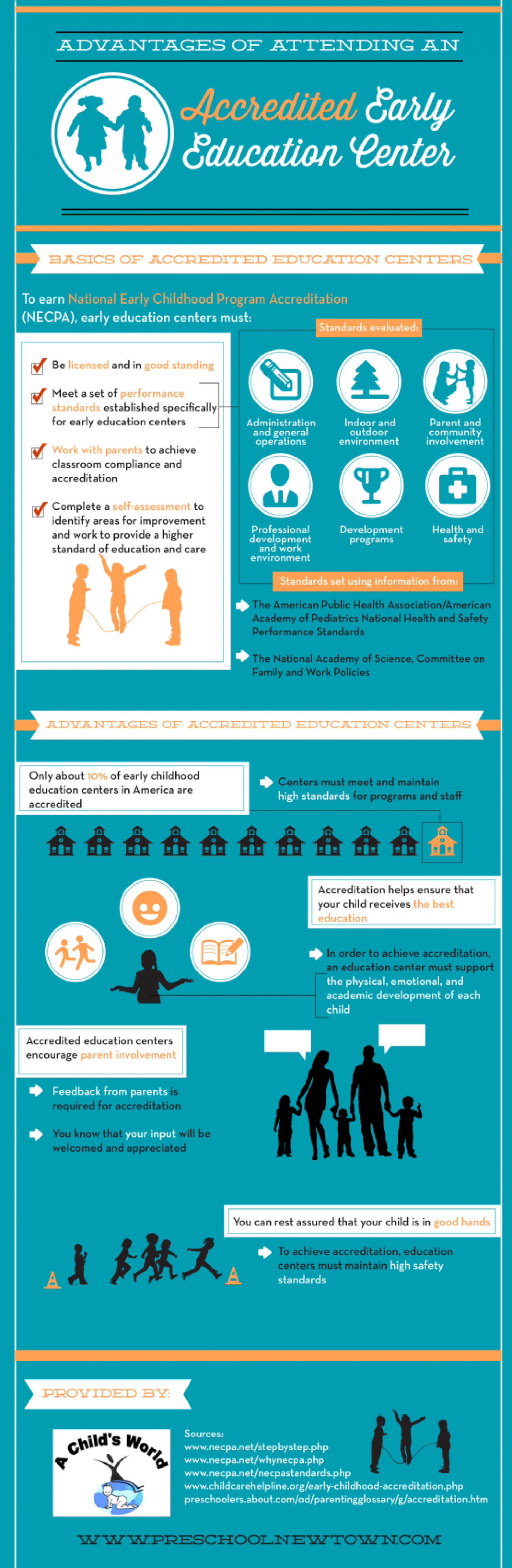 Advantages of Attending an Accredited Early Education Center Infographic