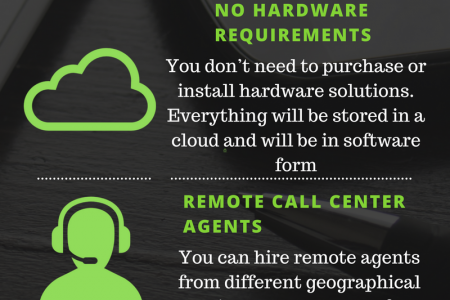 Advantages of Cloud-based Call Centers Infographic