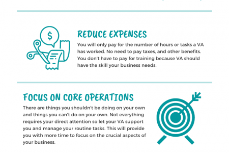 Advantages of Having A Virtual Assistant Infographic