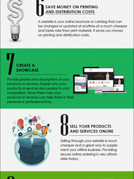 Advantages of Having a Website and Online Presence Infographic