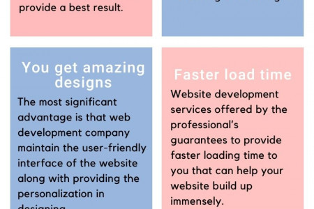 Advantages of hiring the Best web development company Infographic