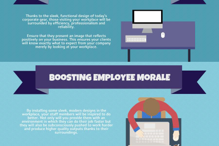 Advantages of Office Furnitures Infographic