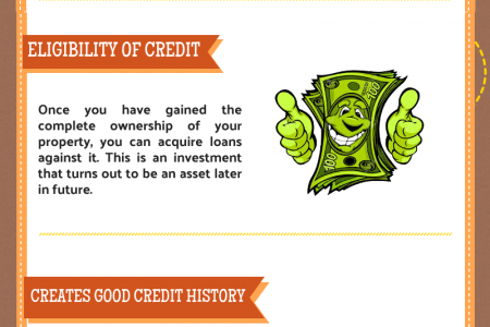 Advantages of Trusted Home Loans Infographic