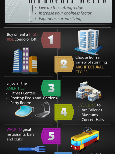 Advantages of Urban Living in Phoenix Metro Infographic