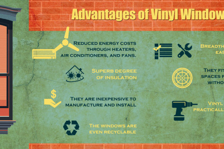 Advantages of Vinyl Windows – An Infographics Infographic