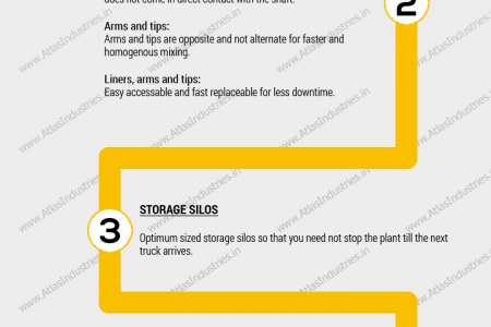 Advantages of wet mix macadam plant Infographic