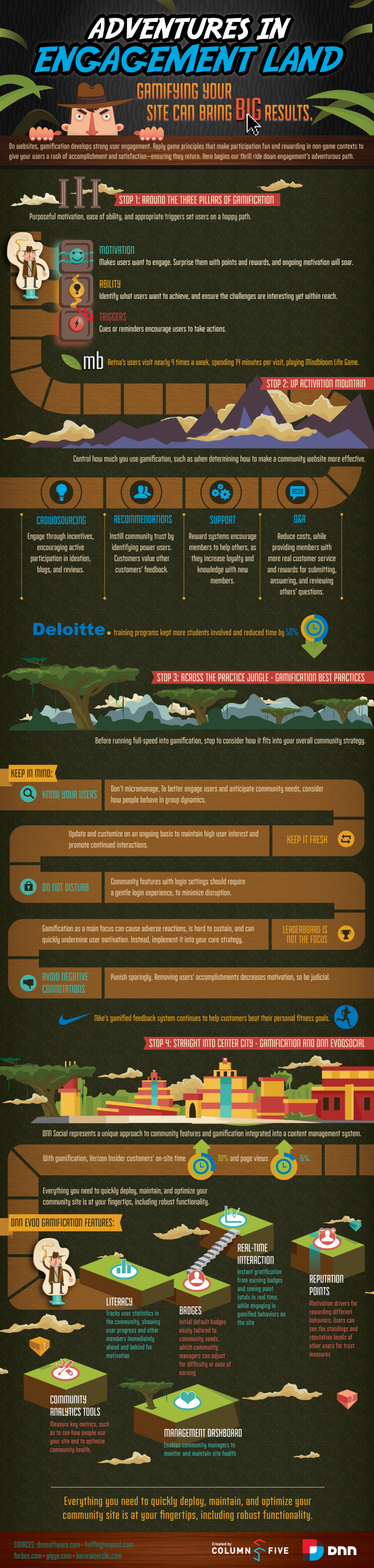 Adventures in Engagement Land Infographic