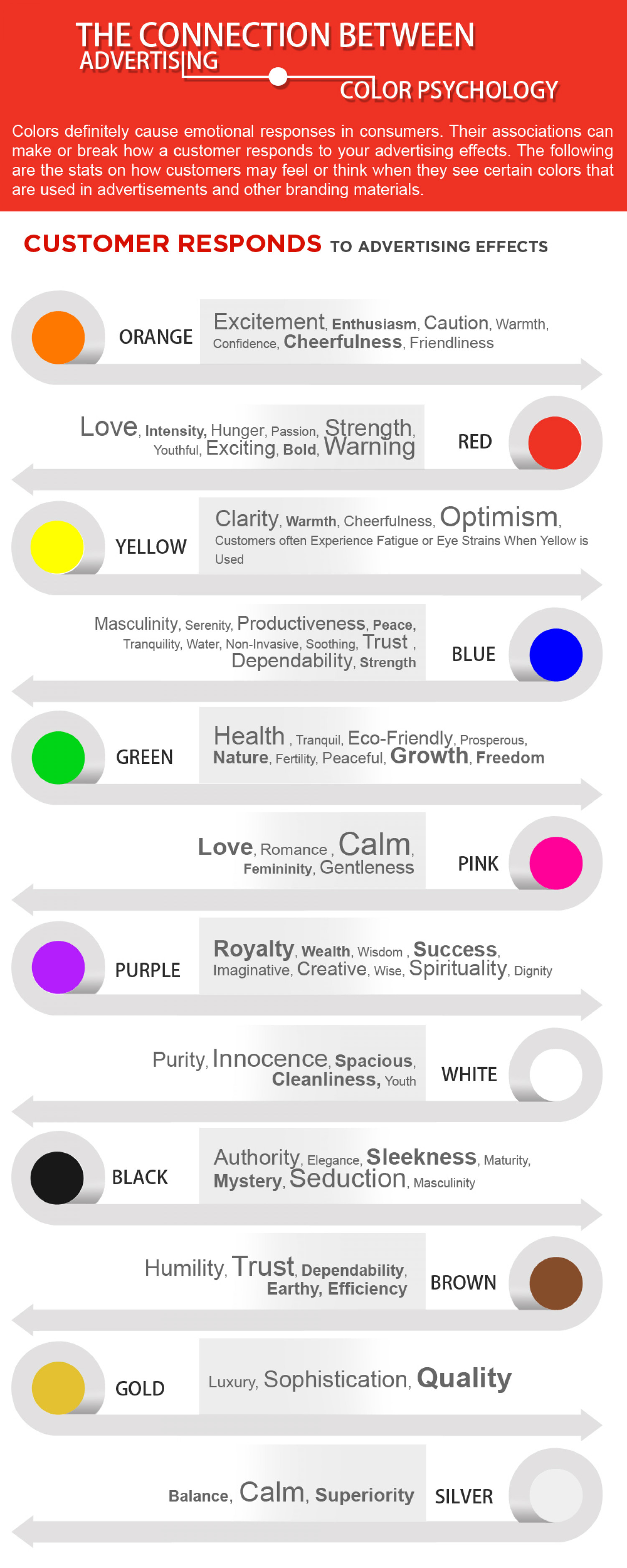 Advertising And Color Psychology Infographic
