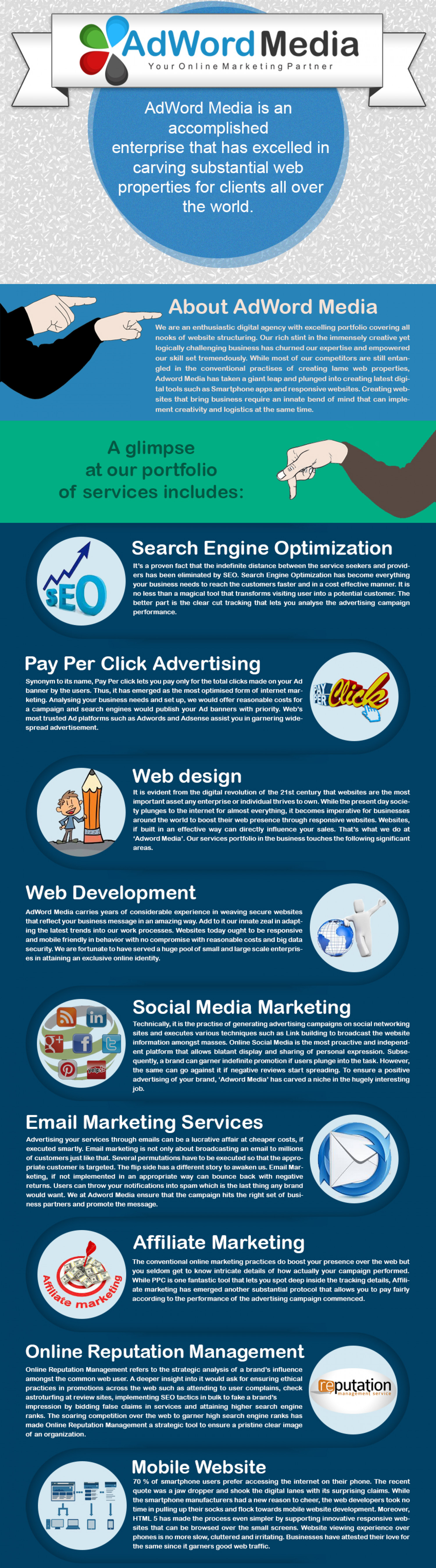 Adword Media  Infographic