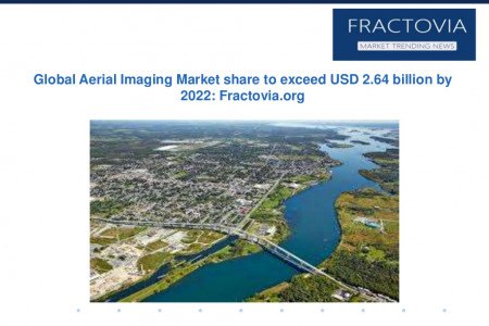 Aerial Imaging Market size in military applications to reach USD 200 million by 2022 Infographic