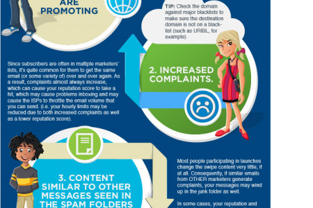 Affiliate Email Marketing Infographic
