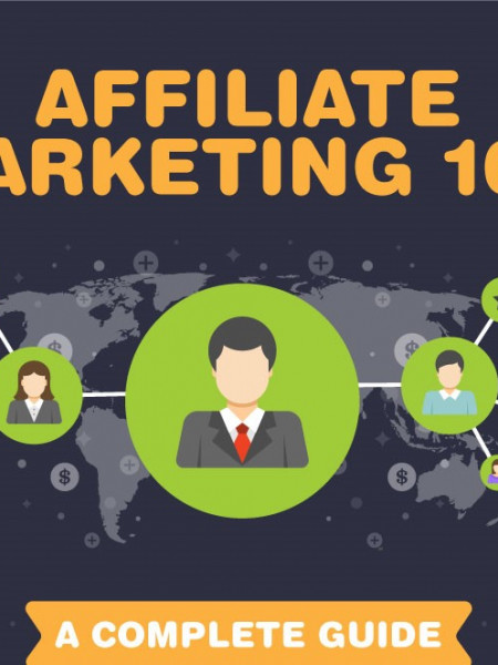 Affiliate Marketing 101: The Complete Guide Infographic