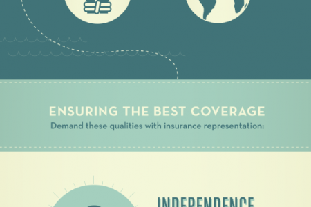 Affluent Insurance Solutions Infographic