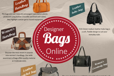 Affordable Designer Bags Online Infographic