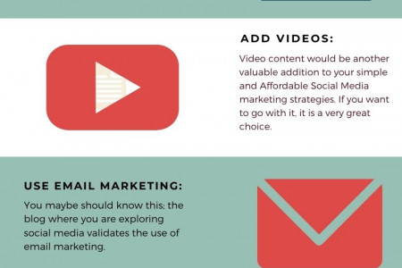Affordable Social Media Practical Marketing Techniques Infographic