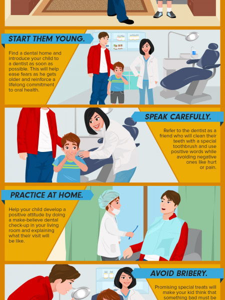 Afraid of the Dentist? Quick Tips for Easing Your Kid's Fear Infographic