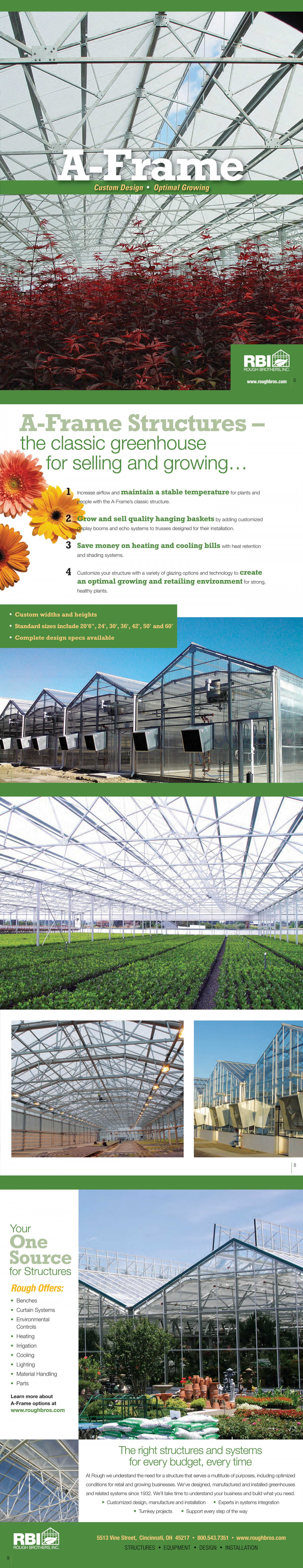 A-Frame Greenhouses Infographic