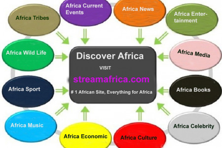 Africa Current Events, News, Entertainment, Books, Cuntures Infographic