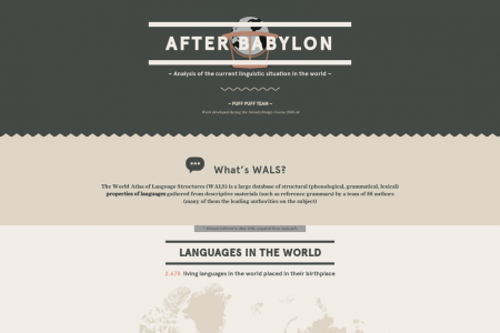 After Babylon Infographic