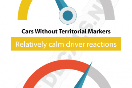 Aggressive Drivers Likely to Have Bumper Stickers Infographic
