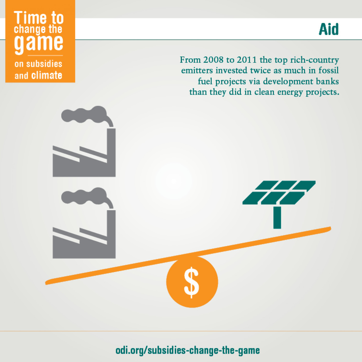 Aid Infographic
