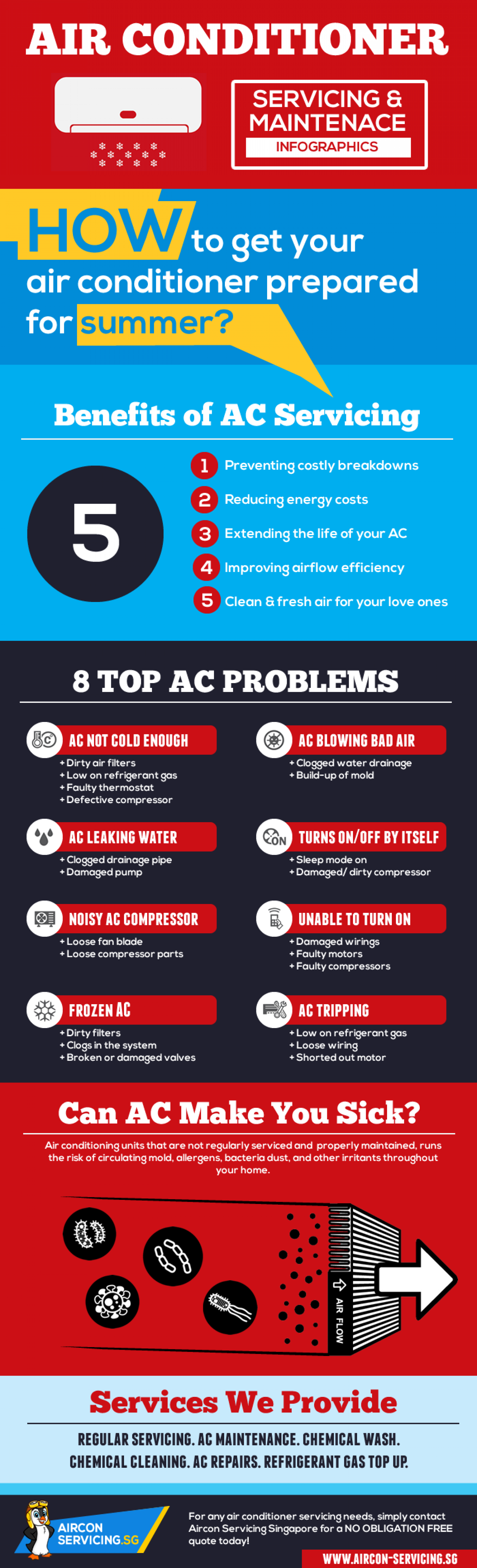 Air Conditioner Servicing 101 Infographics Infographic