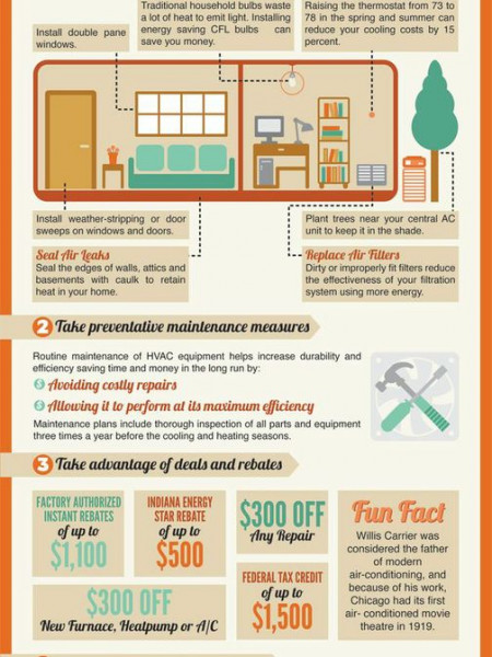 Ways to lower electric bill Infographic