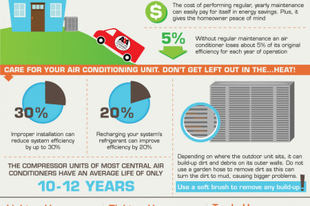 Air Conditioning Service Helps to Beat the Summer Heat Infographic