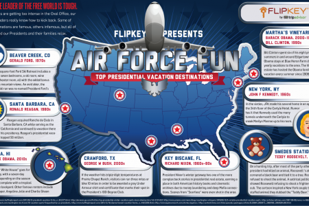 Air Force Fun: Top Presidential Vacation Destinations Infographic