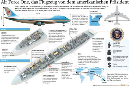 Air Force One Infographic