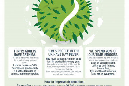 Air Quality In The Work Place Infographic